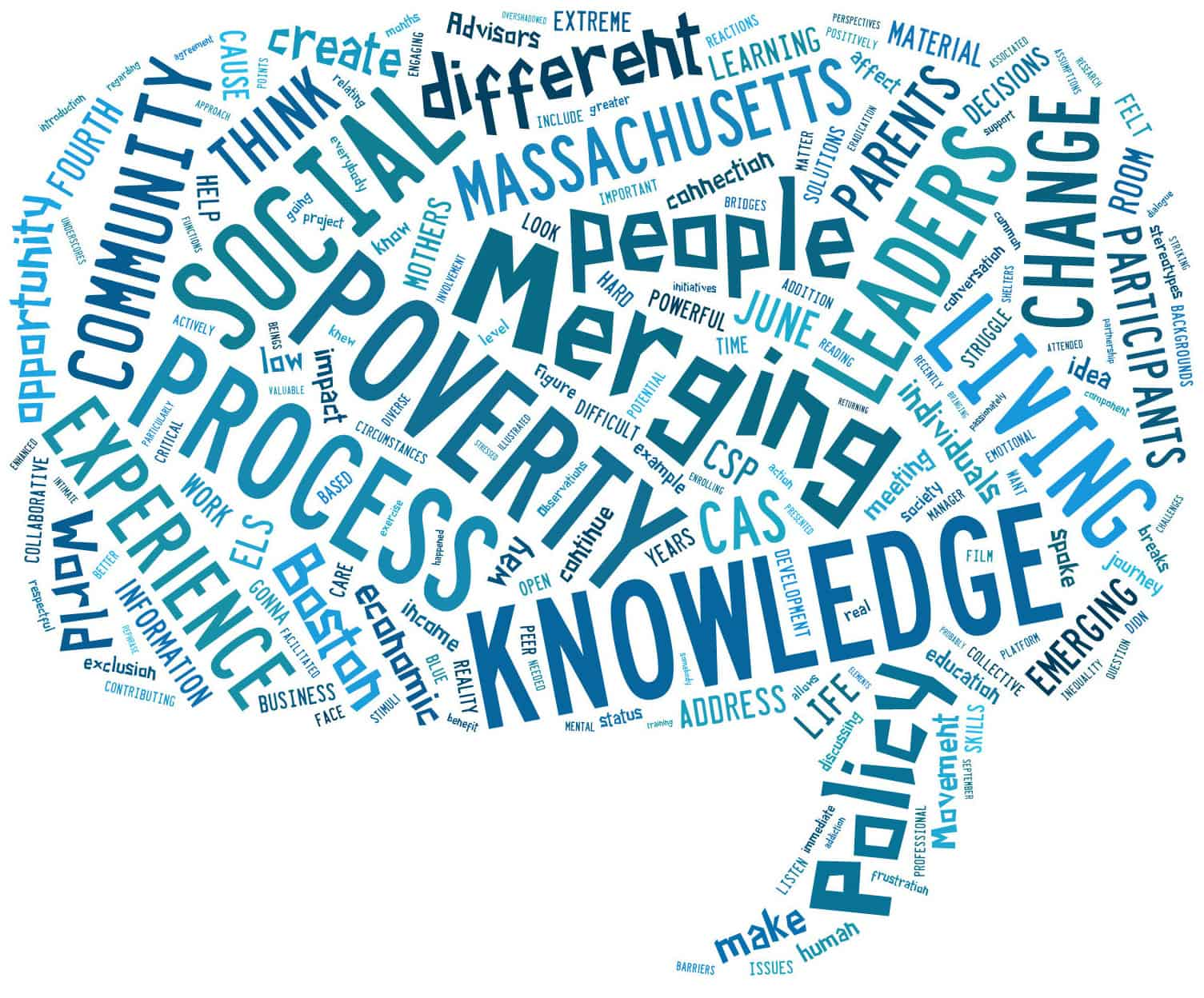 What is Merging Knowledge?